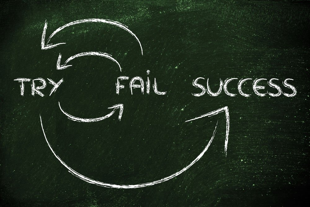 processo prova, fallisci e ottieni il successo