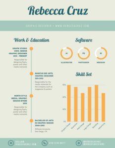 alcuni esempi di cv infografici da canva
