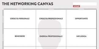 Il Networking Canvas